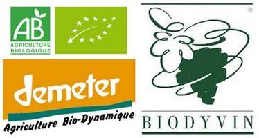 Biobiodyvinbiodemeter